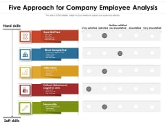 Five Approach For Company Employee Analysis Ppt PowerPoint Presentation Infographics Graphics Design PDF