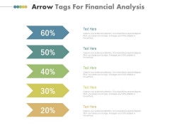 Five Arrow Tags For Accounting Debits And Credits Powerpoint Slides