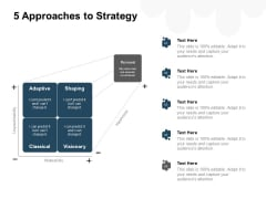 Five Broad Approaches To Organization Strategy 5 Approaches To Strategy Ppt Shapes PDF
