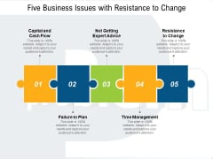 Five Business Issues With Resistance To Change Ppt PowerPoint Presentation Styles Background Images