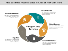 Five Business Process Steps In Circular Flow With Icons Ppt PowerPoint Presentation Gallery Visuals