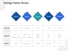 Five Business Strategic Approaches Strategy Palette Review Ppt Outline Background PDF