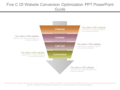 Five C Of Website Conversion Optimization Ppt Powerpoint Guide