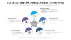 Five Circular Steps For Creating Employee Retention Plan Ppt PowerPoint Presentation Slides Graphics PDF