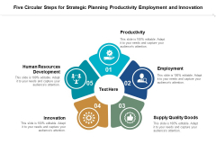 Five Circular Steps For Strategic Planning Productivity Employment And Innovation Ppt PowerPoint Presentation Ideas Guidelines