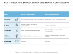 Five Comparisons Between Internal And External Communication Ppt PowerPoint Presentation Professional Files