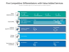 Five Competitive Differentiators With Value Added Services Ppt PowerPoint Presentation File Graphics PDF