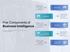 Five Components Of Business Intelligence Ppt PowerPoint Presentation Layouts Show