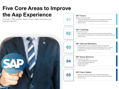 Five Core Areas To Improve The Aap Experience Ppt PowerPoint Presentation Infographic Template Clipart Images PDF