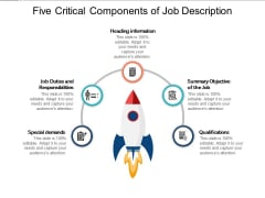 Five Critical Components Of Job Description Ppt PowerPoint Presentation Model Slide Download