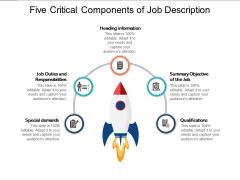 Five Critical Components Of Job Description Ppt PowerPoint Presentation Model Slide Download