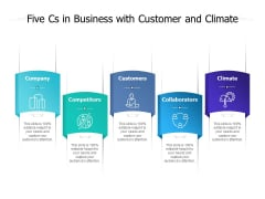 Five Cs In Business With Customer And Climate Ppt PowerPoint Presentation Ideas Layout