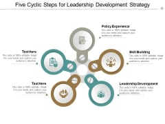 Five Cyclic Steps For Leadership Development Strategy Ppt Powerpoint Presentation Inspiration Display