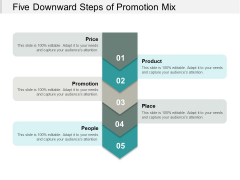 Five Downward Steps Of Promotion Mix Ppt Powerpoint Presentation Professional Background Image