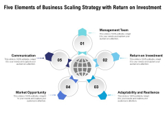 Five Elements Of Business Scaling Strategy With Return On Investment Ppt PowerPoint Presentation Inspiration Guide