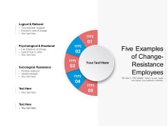 Five Examples Of Change Resistance Employees Ppt PowerPoint Presentation Professional Samples PDF