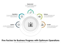 Five Factors For Business Progress With Optimum Operations Ppt PowerPoint Presentation File Clipart Images PDF