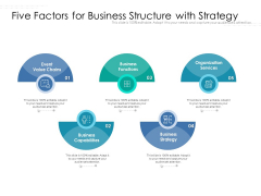 Five Factors For Business Structure With Strategy Ppt PowerPoint Presentation Portfolio Brochure PDF