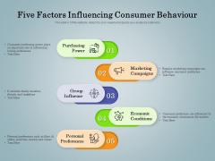 Five Factors Influencing Consumer Behaviour Ppt PowerPoint Presentation Pictures Backgrounds PDF