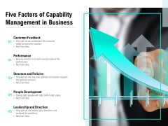 Five Factors Of Capability Management In Business Ppt Pictures Example Introduction PDF