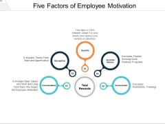 Five Factors Of Employee Motivation Ppt PowerPoint Presentation Pictures Ideas