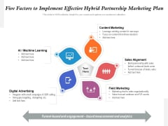 Five Factors To Implement Effective Hybrid Partnership Marketing Plan Ppt PowerPoint Presentation File Sample PDF