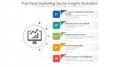 Five Food Marketing Sector Insights Illustration Ppt Slides Files PDF