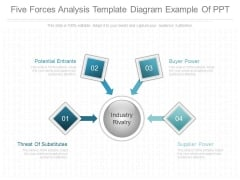 Five Forces Analysis Template Diagram Example Of Ppt