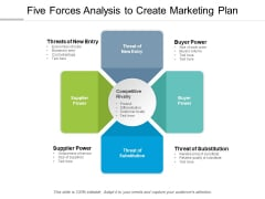 Five Forces Analysis To Create Marketing Plan Ppt Powerpoint Presentation Summary Ideas