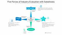 Five Forces Of Industry Evaluation With Substitutes Ppt PowerPoint Presentation File Ideas PDF
