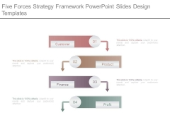 Five Forces Strategy Framework Powerpoint Slides Design Templates