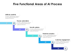 Five Functional Areas Of AI Process Ppt PowerPoint Presentation File Maker PDF