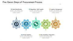 Five Gears Steps Of Procurement Process Ppt PowerPoint Presentation File Clipart PDF