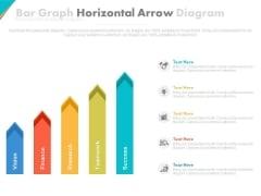 Five Horizontal Arrows Bar Graph Powerpoint Slides