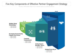 Five Key Components Of Effective Partner Engagement Strategy Ppt PowerPoint Presentation Infographics Graphic Images PDF