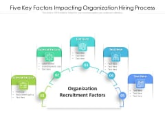Five Key Factors Impacting Organization Hiring Process Ppt PowerPoint Presentation File Designs PDF