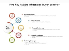 Five Key Factors Influencing Buyer Behavior Ppt PowerPoint Presentation File Format Ideas PDF