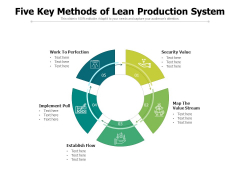 Five Key Methods Of Lean Production System Ppt PowerPoint Presentation File Show PDF