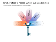 Five Key Steps To Assess Current Business Situation Ppt PowerPoint Presentation Visual Aids Styles PDF