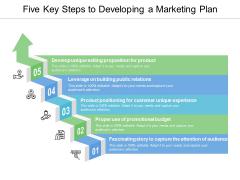 Five Key Steps To Developing A Marketing Plan Ppt PowerPoint Presentation Model Portrait