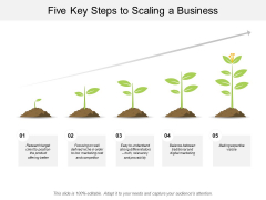 Five Key Steps To Scaling A Business Ppt PowerPoint Presentation Show Format Ideas