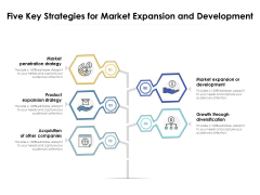 Five Key Strategies For Market Expansion And Development Ppt PowerPoint Presentation Icon Example PDF