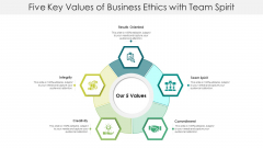 Five Key Values Of Business Ethics With Team Spirit Ppt PowerPoint Presentation File Tips PDF