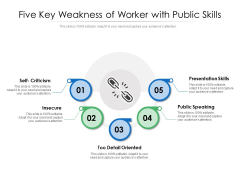 Five Key Weakness Of Worker With Public Skills Ppt PowerPoint Presentation Model Gridlines PDF