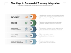 Five Keys To Successful Treasury Integration Ppt PowerPoint Presentation Slides Icon