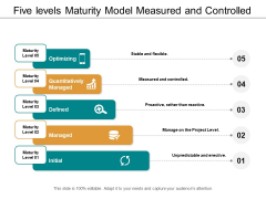 Five Levels Maturity Model Measured And Controlled Ppt PowerPoint Presentation Professional Skills