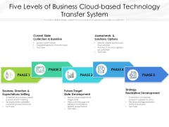 Five Levels Of Business Cloud Based Technology Transfer System Ppt PowerPoint Presentation Infographics Grid PDF