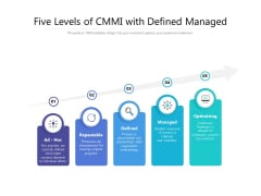 Five Levels Of CMMI With Defined Managed Ppt PowerPoint Presentation Layouts Templates