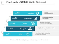 Five Levels Of CMM Initial To Optimized Ppt PowerPoint Presentation Inspiration Shapes