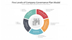 Five Levels Of Company Governance Plan Model Ppt PowerPoint Presentation Gallery Topics PDF